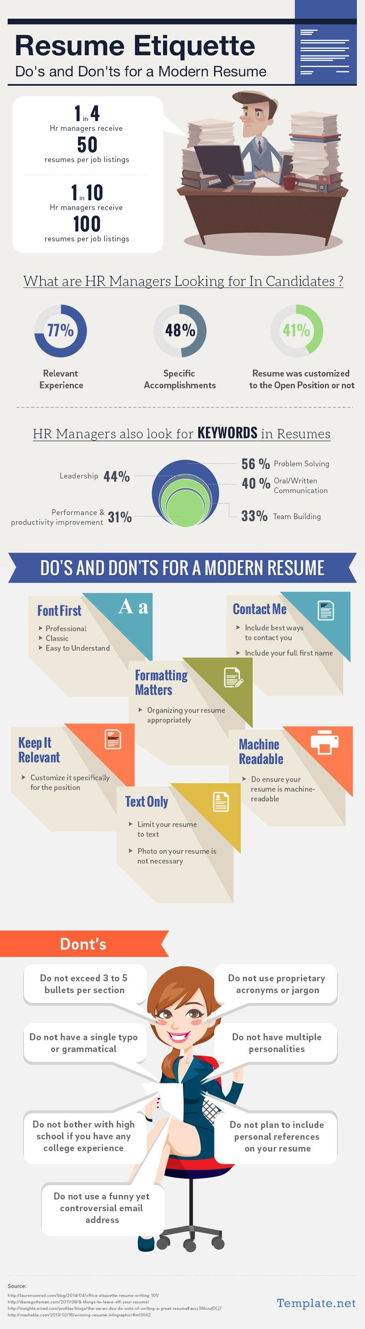 Resume Etiquette Do's and Don'ts for a Modern Resume #infographic #Career #Resume