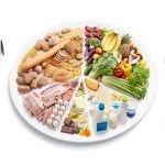 zdrava strava a vyziva na tanieri