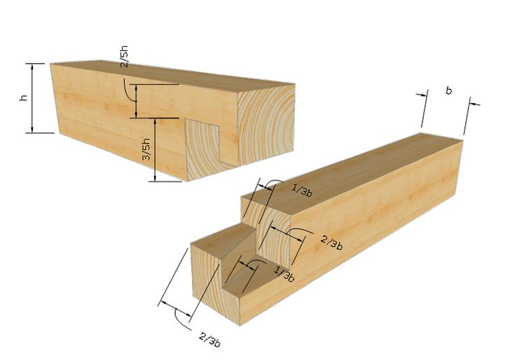 51 besten holzverbindungen bilder auf pinterest for Holzverbindungen herstellen