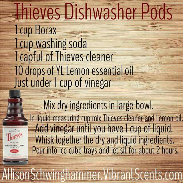All natural Thieves dishwasher pods!
