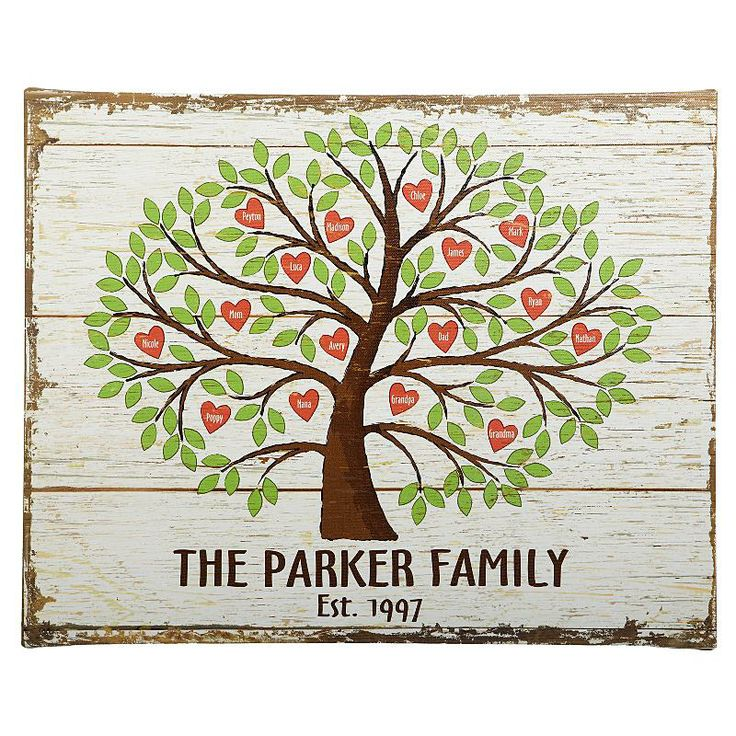 Family Tree of Hearts Canvas-Love!  I want this for our front room/parlor when I redecorate this summer!