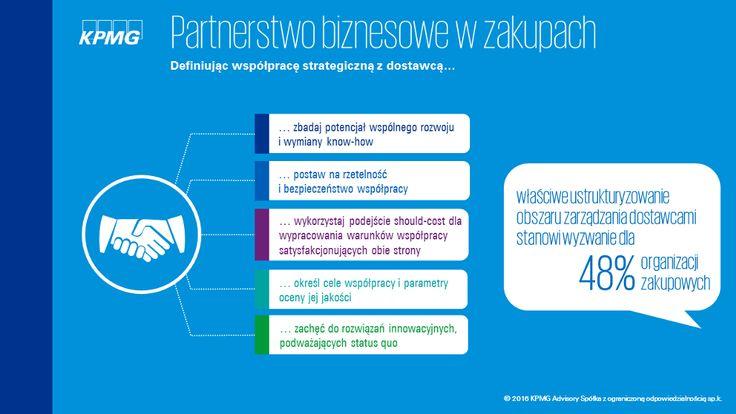 Czym jest partnerstwo z dostawcami i jak zdefiniować jego założenia? → http://bit.ly/29OLLaX