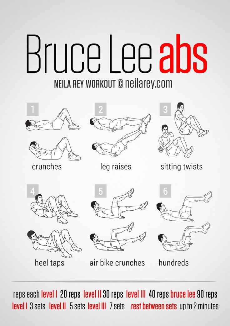 Bruce Lee Abs WO For Men - Home