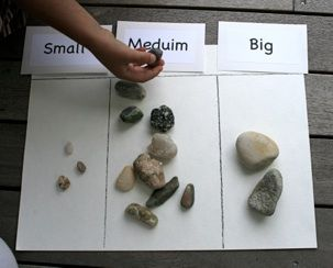 sorting rocks-light-medium-heavy and orange, white, gray and brown. Extend with: comparisons: bigger than, heavier than, musch smaller than and use the > < symbols to compare while weighing or balancing