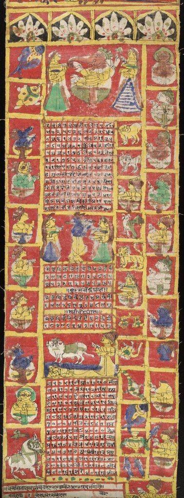 Calendario y almanaque correspondiente a los años 1871-1872; de Rayastán (India); la columna izquierda muestra los diez avatares de Visnú, la columna central derecha muestra los doce signos del zodíaco hindú; el panel de arriba muestra a Ganesha con dos esposas; el segundo panel muestra a Krisná con dos mujeres.