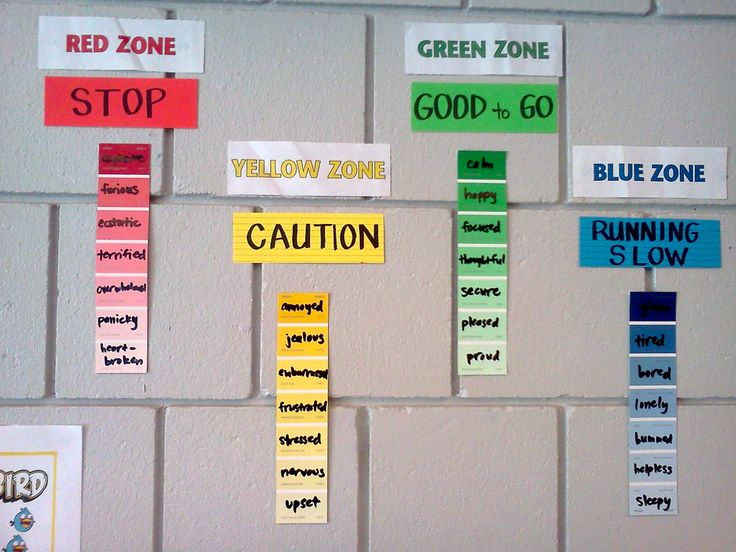 25 best Counseling office decor ideas on Pinterest School
