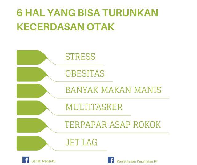 6 Hal yang Bisa Turunkan Kecerdasan Otak ~ Infografis Kesehatan