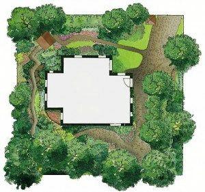 Projekt zagospodarowania ogrodu wykonuję w programie komputerowym. Po odpowiednim wymiarowaniu oraz określeniu charakteru ogrodu lub innych terenów zielnych powstaje projekt koncepcyjny. Projekt koncepcyjny zawiera wizualizację całego ogrodu w formacie 3D oraz poszczególnych jego części.