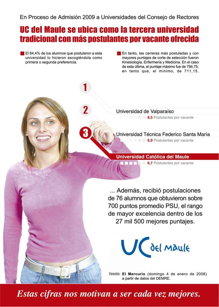 Aviso Universidad Católica del Maule
