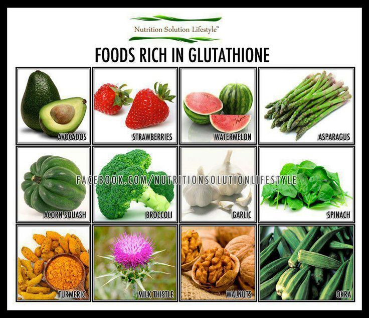 Glutathione Rich Foods List