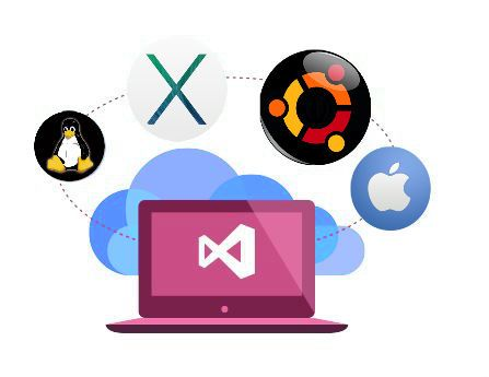 With its commitment to cross-platform development, Microsoft is expanding open source program for .net development platform and supporting for operating systems like Linux and Mac OS X.