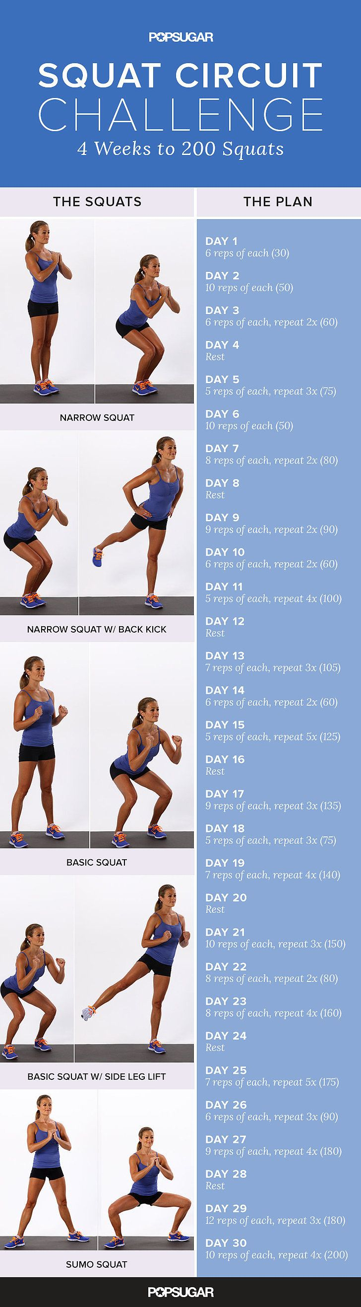 Give your butt some attention and try our four-week squat challenge! Learn the specifics on each style of squat included in this circuit, then put your knowledge to practice with this plan.