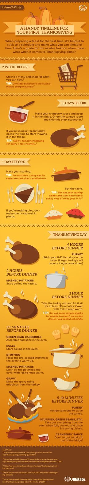 Put those party hosting nerves at ease with this helpful timeline for hosting your first Thanksgiving dinner.