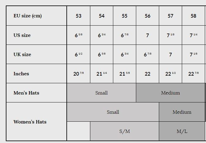 Hat Sizing Hat Size Chart Hat Sizes Hats