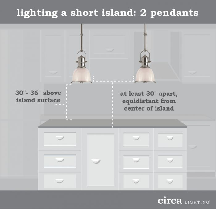 HOW TO HANG PENDANT LIGHTS OVER AN ISLAND  sc 1 st  Pinterest & Best 25+ Lights over island ideas on Pinterest | Kitchen lights ... azcodes.com