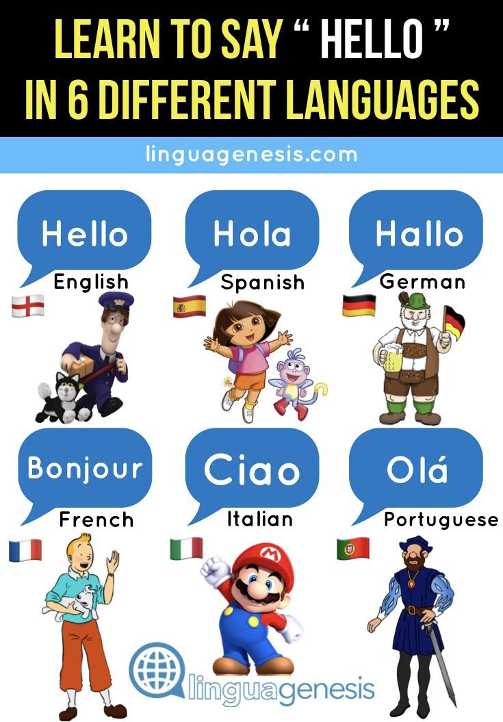 How To Say Hello In Different Languages Words In Different Languages Portuguese Lessons Language