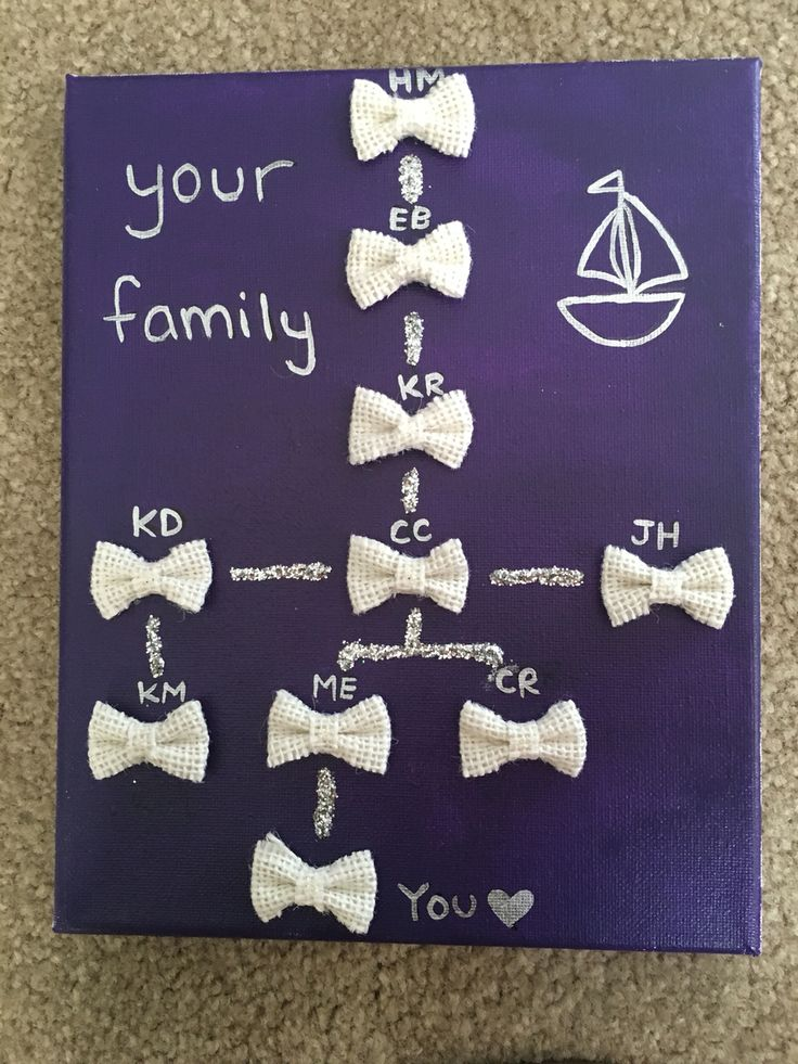 Sorority family tree with bows