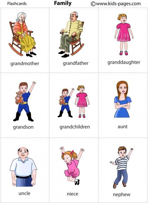 3º primaria: Inglés- Vocabulary flashcards : Family / vocabulario: familia