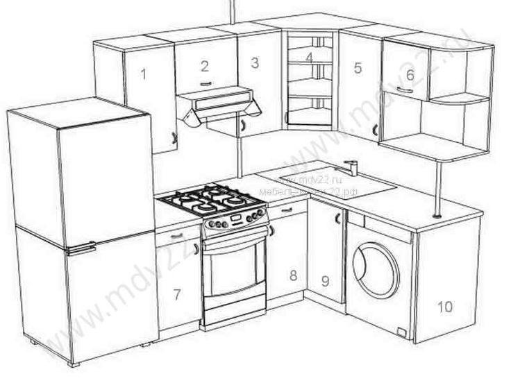 29. Эскиз угловой кухни для хрущевки  Размер 1600 мм -2300 мм