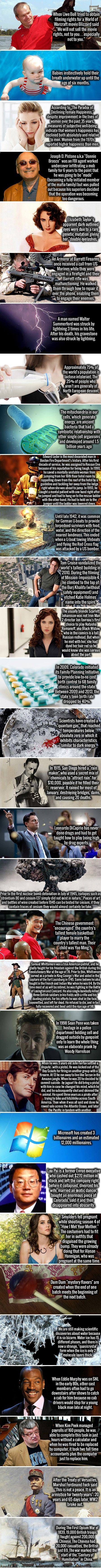 It is that time again, time for some more weird facts you probably did not know about.