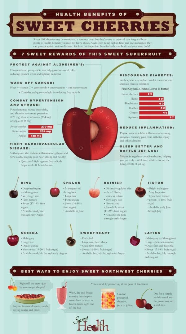 Health Benefits Of Cherries Infographic by hogwild