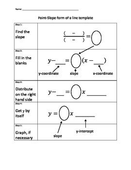 This is a one-page template for students. When given two points, students can use the point-slope form of a line to re-write the equation in slope-intercept form.