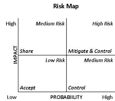 22 best resilience frameworks images on Pinterest Assessment - risk assessment template