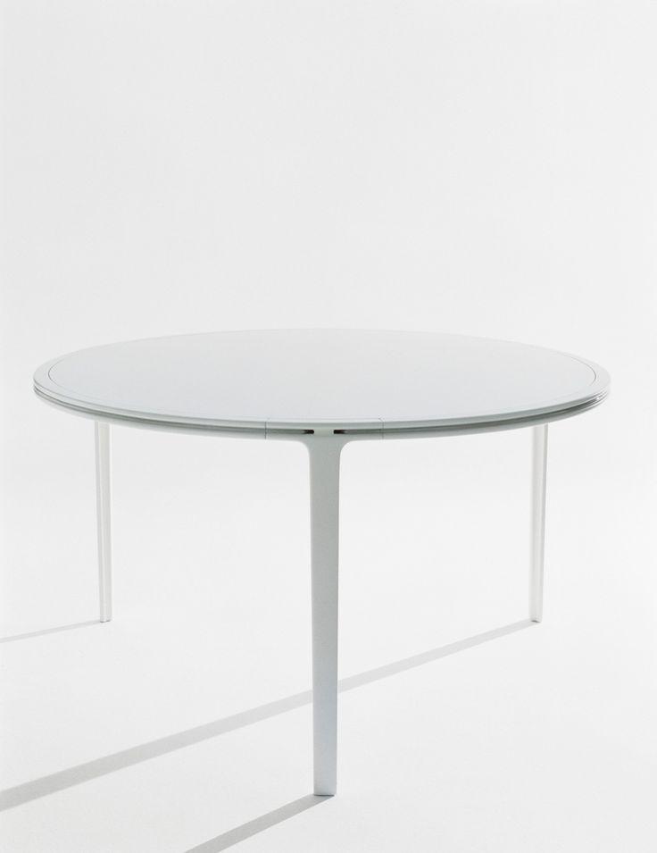 IO Table