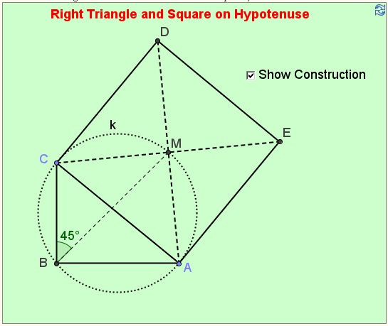 Right Triangle and Square on Hypetenuse