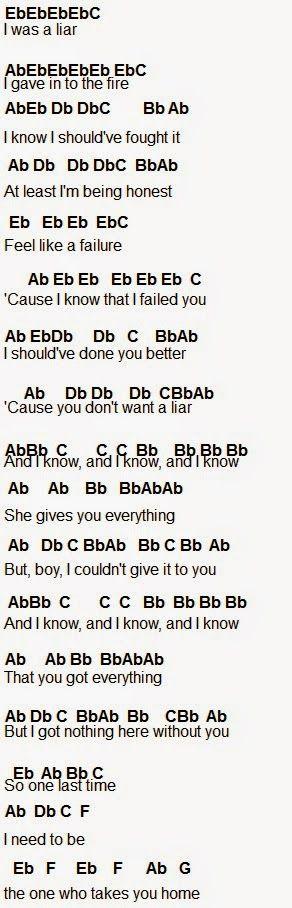 no longer slaves lyrics and chords pdf