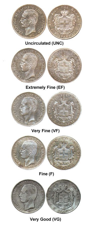 An example of coin grading can be determined with the following symbols and explanations: Very Good (VG), Fine (F), Very Fine (VF), Extremely Fine (EF), Uncirculated (UNC). From www.coincollectorguides.com