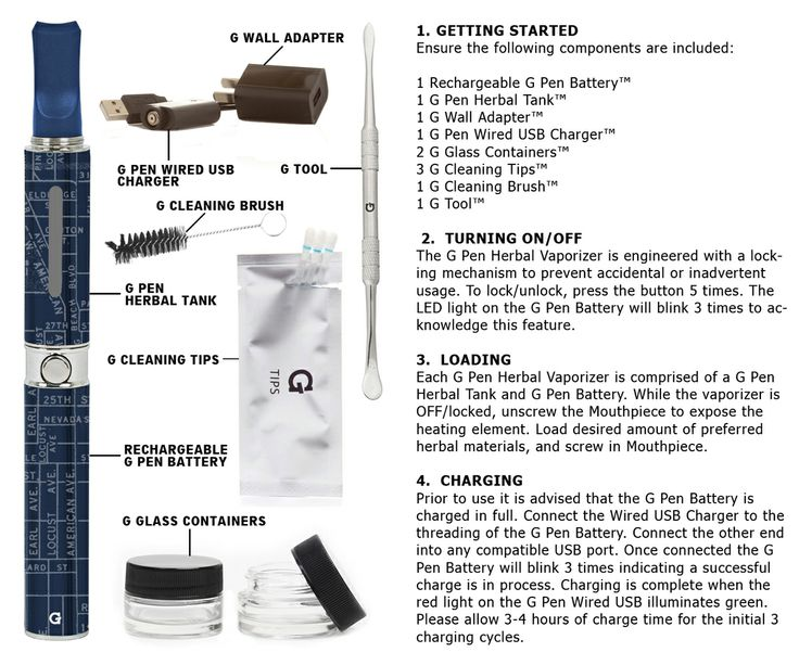 Everything you need to know about, G Pen  from Snoop Dogg.  This shows everything the GPen includes and how to properly work and maintain it. sdgp1.2014bestdealsonline.com