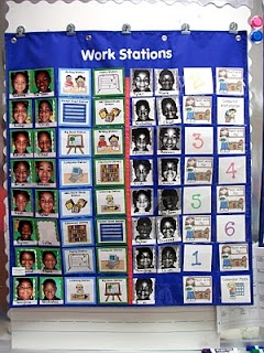 Center/Station work chart with Ss pictures, wow!
