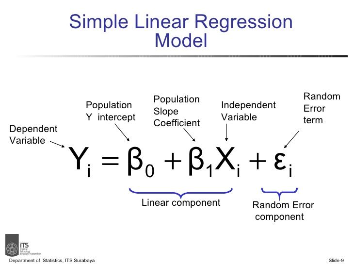 aircel simple linear regression and multiple Performance linked pay programme is a well-established practice in the industry across the globe aimed at driving enhanced performance however, there are conflicting.