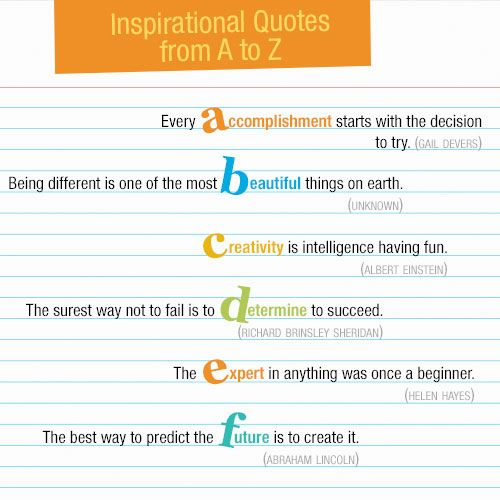 ways inspire students with positive quotes
