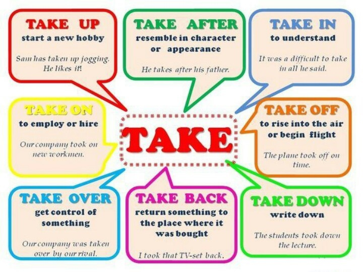 Phrasal Verbs in English using the verb TAKE.