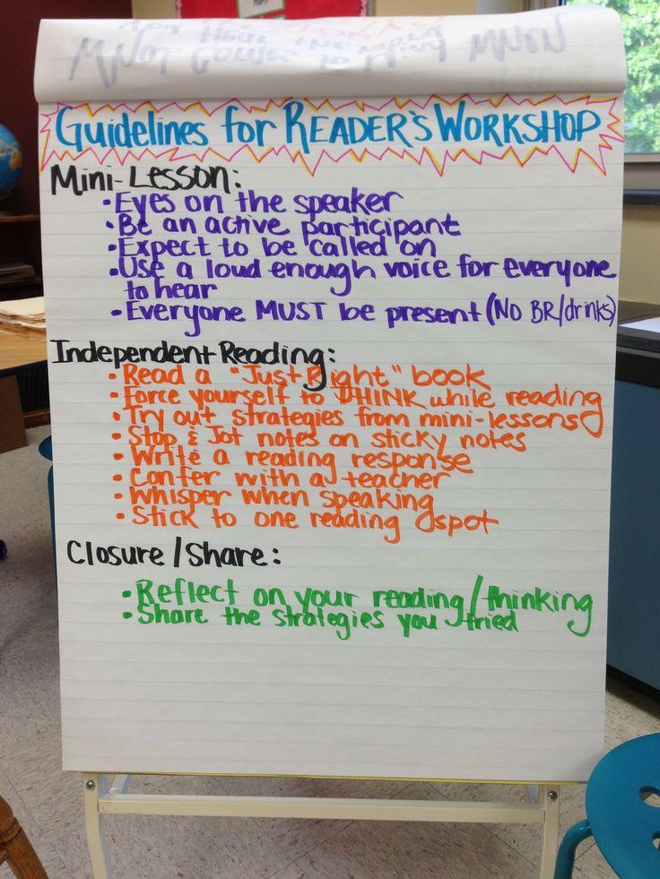 readers workshop | Guideslines to Reading Workshop 768x1024 Launching Readers Workshop ...