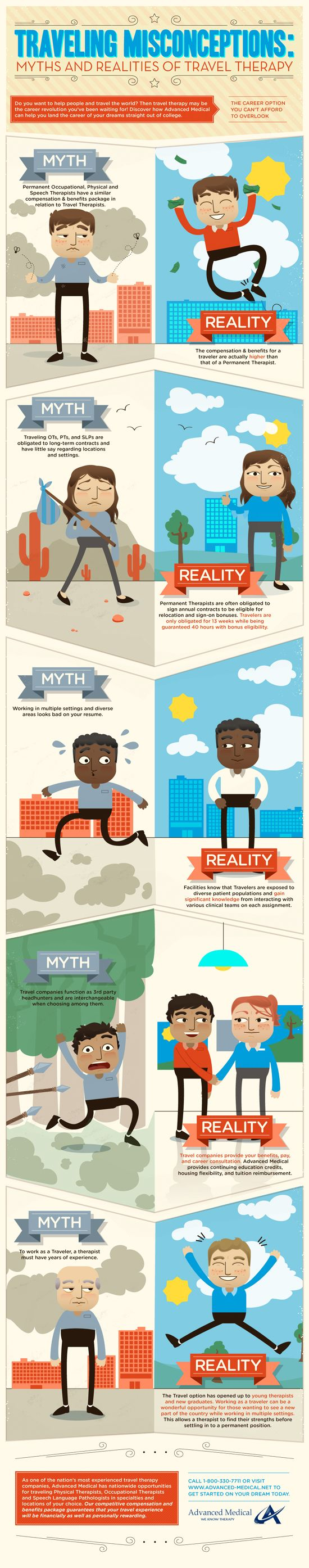 Career in physical therapy - Myths And Realities Of A Travel Therapy Job Infographic Physical Therapyoccupational Therapycareer
