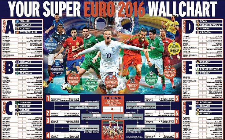 Euro 2016 Fixtures Wallchart