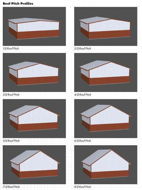 Roof Pitch Slope 712 1012 How To Determine Your For A Cupola RoofingGuide