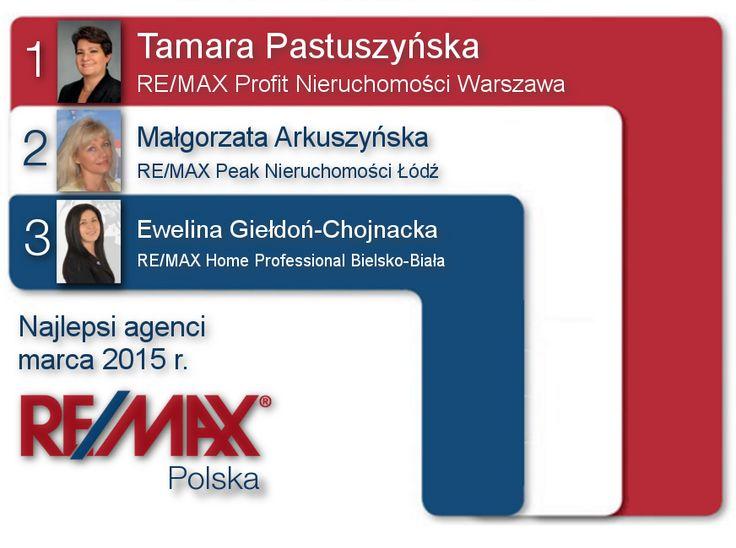 Ranking RE/MAX Polska marzec 2015