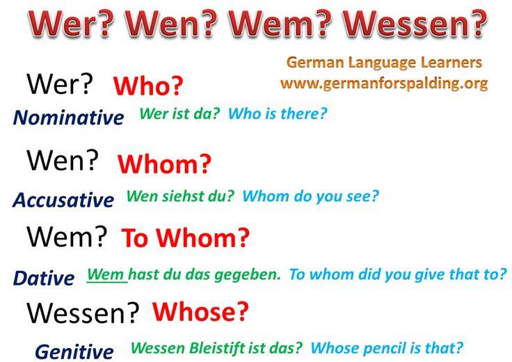 Wer, Wen, Wem, Wessen   Deutsch   Learning German   German ...