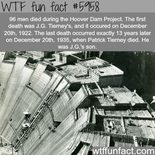 The Hoover Dam facts - WTF fun facts
