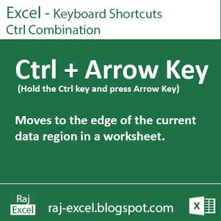 You never realized how much you needed this until you use it || Raj Excel: Excel Keyboard Shortcuts: Ctrl + Arrow Key