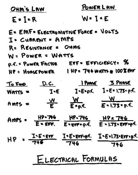 Image Result For Electronic Formulas Cheat Sheet