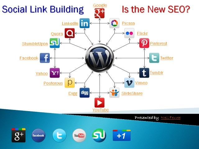 Social+Media+Marketing+Tools