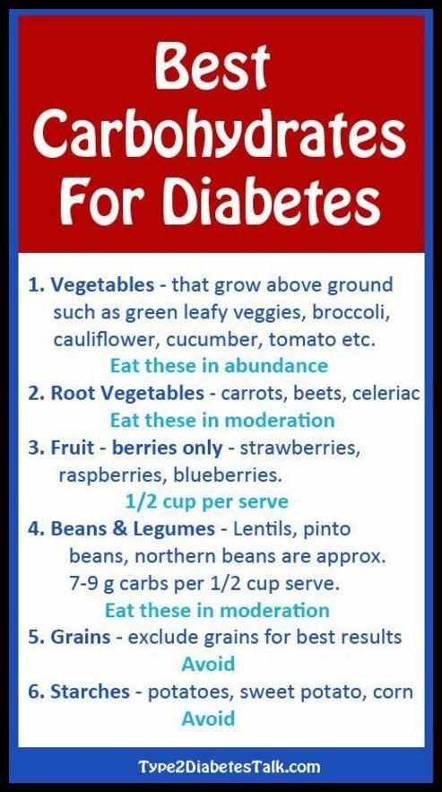 Best  Diabetic Menu Ideas On   Diabetic Menu Plans
