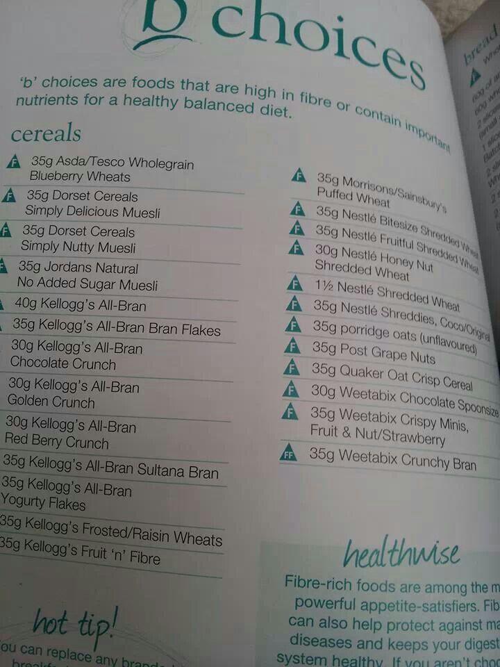 Healthy B Slimming World Pinterest