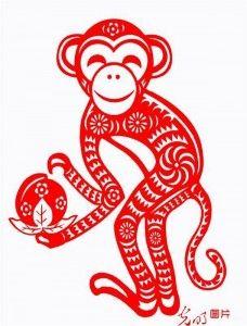 Today's Horoscopes: Monkey Daily Horoscope March 07, 2017