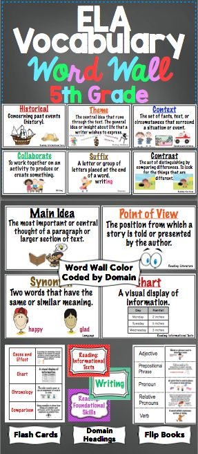 5th Grade ELA Word Wall and More - Vocabulary is essential! This 200+ page printable packet includes a ELA vocabulary word wall, flash cards, and vocabulary flip books! Available for 3rd, 4th, and 5th grades! $
